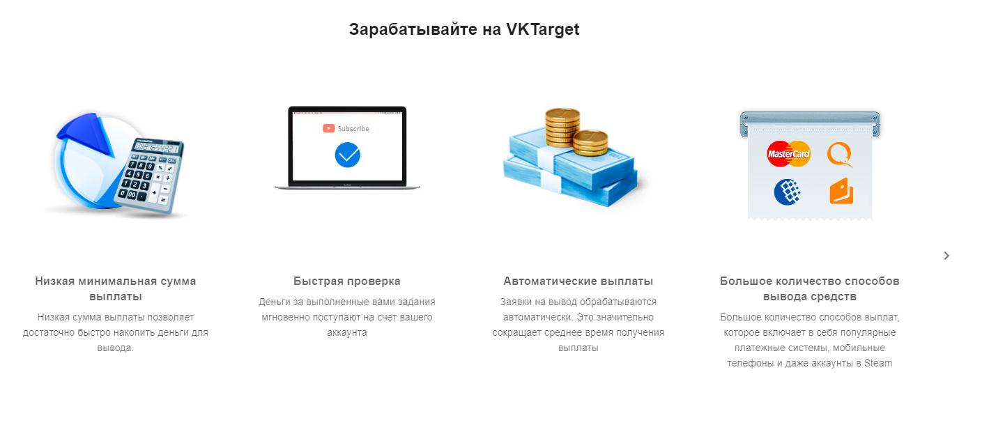 подработка в сети интернет с ежедневной оплатой